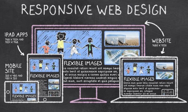 que-es-el-diseño-responsive